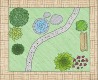 článek o tvorbě Feng Shui zahrady
